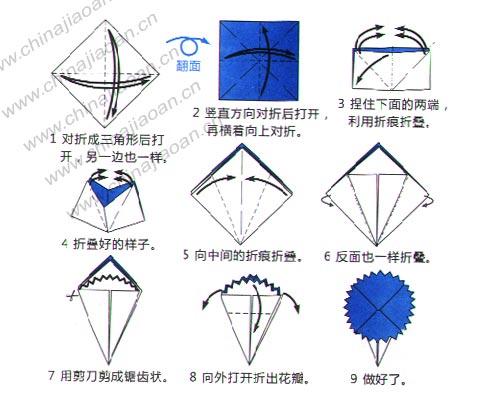 幼儿手工制作折纸:康乃馨