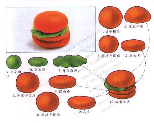 幼儿彩泥(橡皮泥)手工:汉堡包—儿童手工制作网