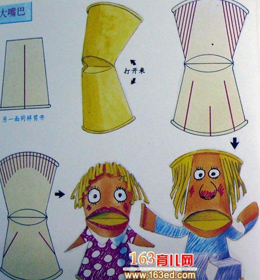 幼儿手工:纸杯大嘴巴的制作