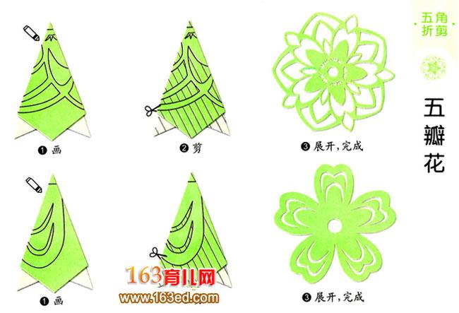 图案步骤  五瓣花怎么剪问:五瓣花怎么剪答:1,先将正方形的纸沿对角线